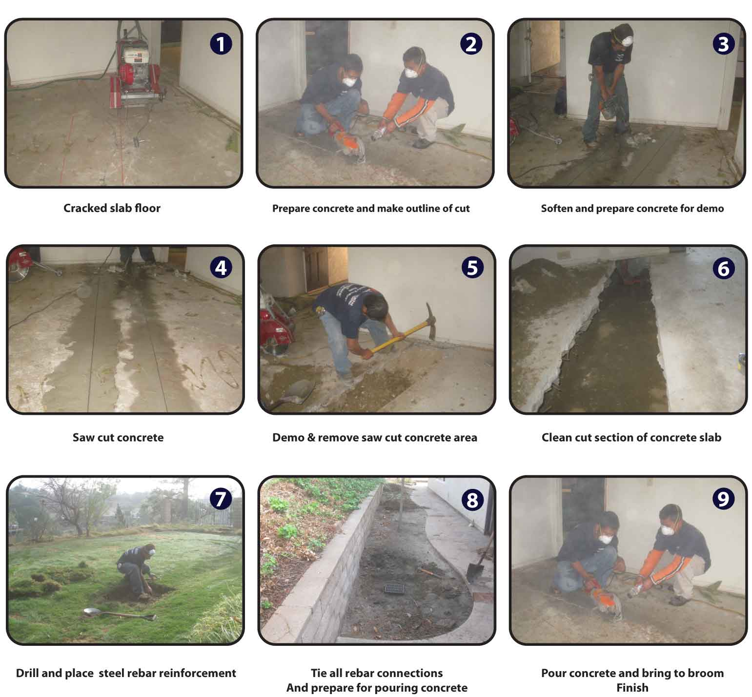 Weinstein Retrofitting Concrete Slab Repair Experts